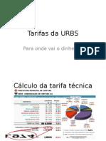 Tarifas Da URBS