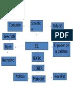 Mapa Concetual de t.