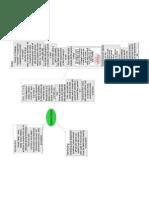 19 - Solvent Distribution of Estate