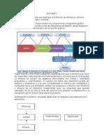 IIndicadoreActividad 2 Indicadores de gestións de Gestion Sena Virtual