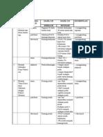 KPA 4 Data Pengamatan