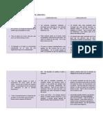 triada pedagogica ( la complejidad)