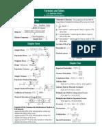 BeginningStatistics Formulas