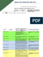 Ed Física_2º_cronograma Anual 2015