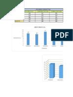 grafico de Modelos