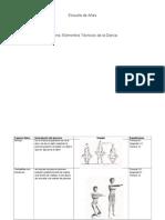 Elementos Tecnicos dElementos Tecnico de la danzae La Danza