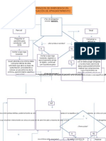 diagrama_atragantamiento