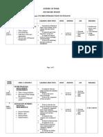 FNC3033 Lesson Plan