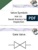 Valve Symbols