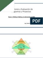 2. MEPP Tema 1.pdf