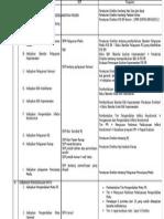 115717964-Kebijakan-PMKP.pdf