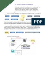 Réseau et contrôle d'un ordinateur à distance.pdf