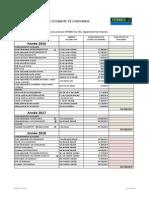 Annexe 7 - Plan Pluriannuel de Mise Aux Normes Accessibilité-2