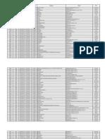 Registros Medicamentos 2010
