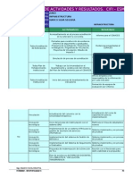 Informe de Actividades 01-04-15 Al 11-06-15 Marco Silva