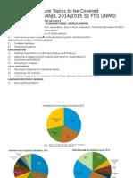 Petroleum Geology 2015 Intro
