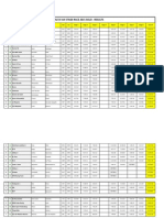 AVSR 2015 - Final Results - Overall