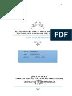 Muhajirin 1212042002 Pend.fisika UNM Makassar