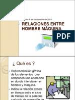 Diagrama Hombre Maquina