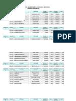 Fechas Exámenes 2015 vespertino Actualizada