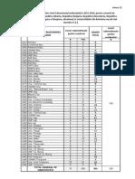 ANEXA 22 Repartizare_locuri_masterat si rezidentiat pt Balcani si Diaspora_2015-2016.pdf