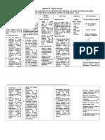 Modelo de Matriz y Fichas de Validacion m