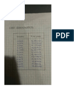Granulometria Por Hidrometro