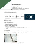CNC Proces Ima Pet Osnovnih Koraka
