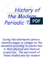 History PeriodicTable(1)