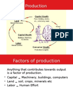 Impact of IT on production