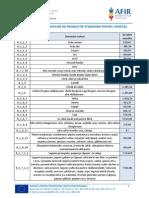 Lista Coeficientilor de Productie Standard SO2010 Actualizata