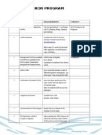 Iron Process Guideline Edited