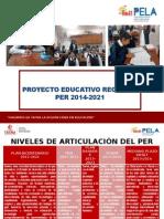 PER 2014-2021