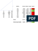 Penny Stocks & Speculfation vs. Value (Excel Shot)