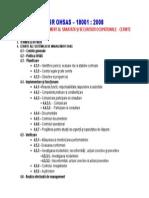 OHSAS 18001-2007- schema