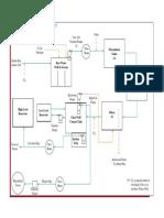 Pw Tp Process Diagram