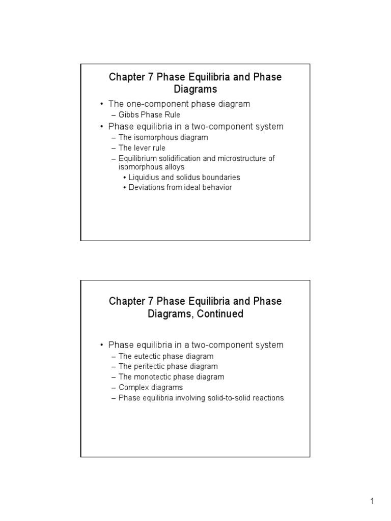 Phase diagramspdf phase matter phase diagram pooptronica
