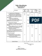 Unified Test (Sec Grdinrtyryg)Math 4