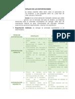 VENTAJAS Y DESVENTAJAS DE LAS EXPORTACIONES.docx