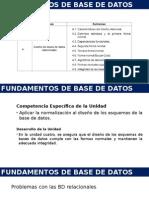 Fundamentos de BD-U4 Diseño de Bd Relacional