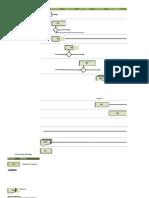 Flujo Drama Ing Software12345