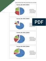 Graficos Referentes Ao Resultado Final Da Disciplina Lem 1 Por Ano