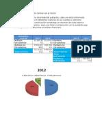 Comparación Autopista Central Con El Sector