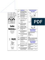 Cardiac Monitoring Pocket card
