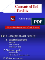 Soil Fertility Concepts