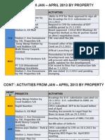 Presentation to PRIDE Meeting-shams Graph2
