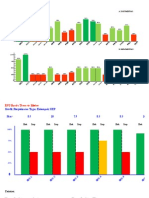 Grafik Progres Akreditasi.xlsx