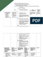 Pelan Intervensi Matematik UPSR 2015 - SKTW