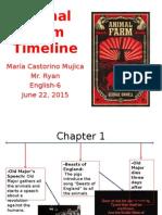 timeline animal farm final