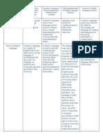 graphicorganizerfore-portfolio